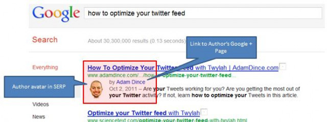 Google будет использовать авторство как фактор ранжирования?
