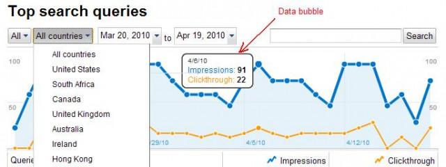 Сообщения о технических проблемах сайта от Google Вебмастер