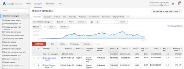 Google AdWords обновил интерфейс