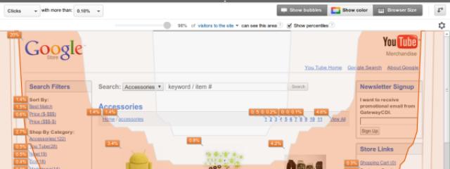 В Google Analytics добавлена функция анализа размера окна браузера пользователя