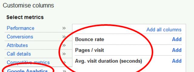 Google AdWords обзаведется статистикой Analytics