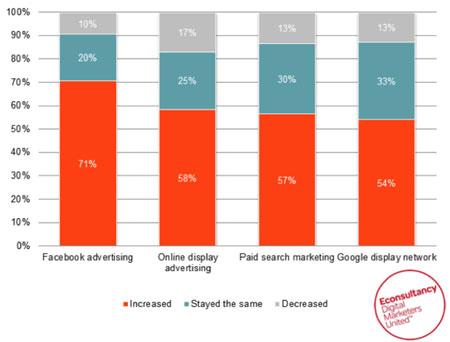 Рынок медийной рекламы на плаву